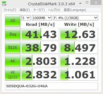 SDSDQUA 032G U46A benchmark