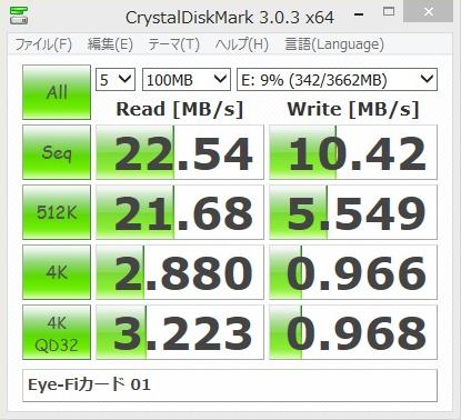Eyefi01 benchmark
