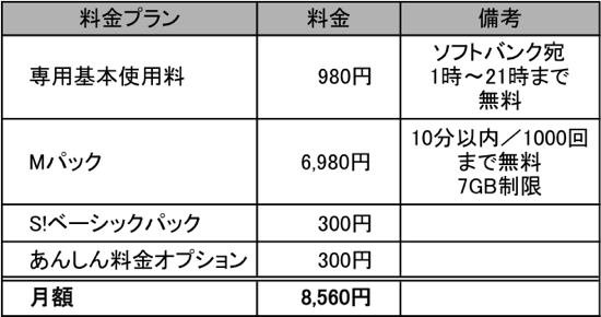 Splancala